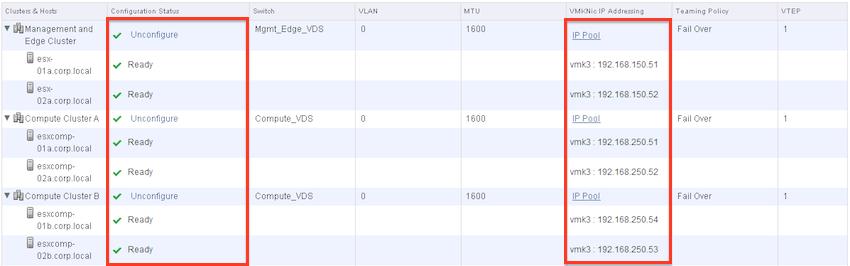 NSX vSphere troubleshooting | yet org